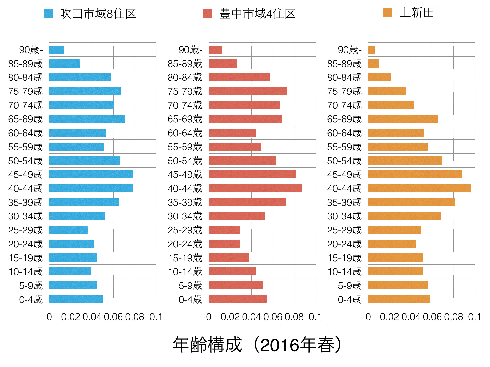 160505近年の人口・世帯数の推移[住民基本台帳].006